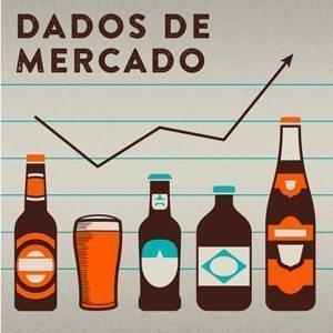 Dados de mercado de cervejas artesanais
