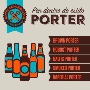 O estilo Porter e suas variações